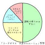 Hangyaku_kansou